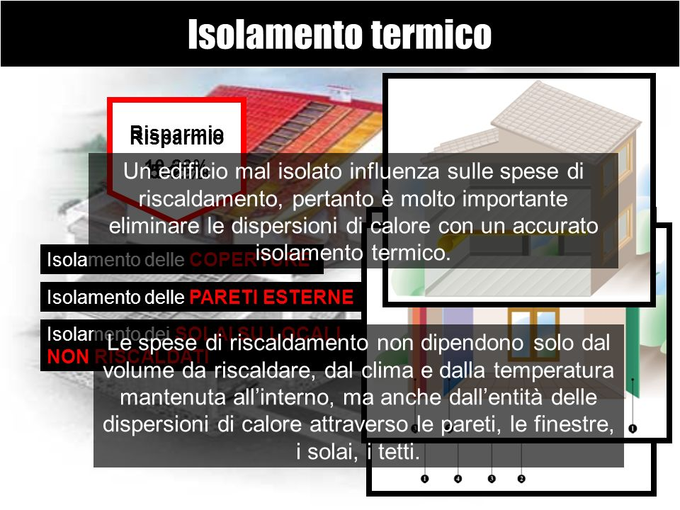 Isolamento termicoCopertura piana. Sottotetto non praticabile. Sottotetto praticabile. Soffitto ultimo piano.