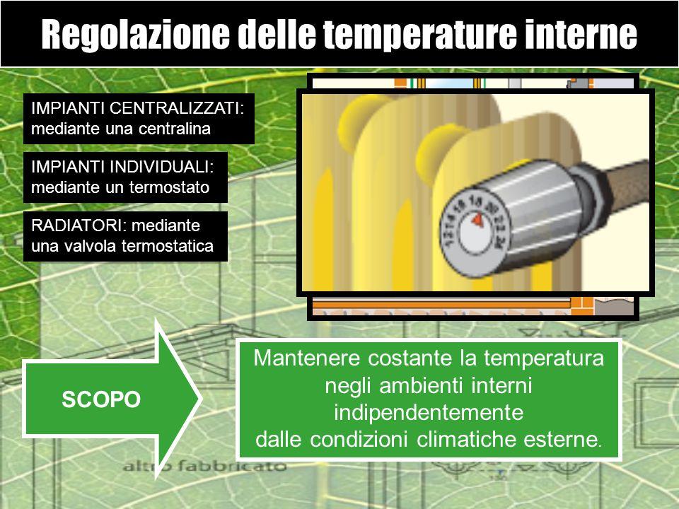 Regolazione delle temperature interne