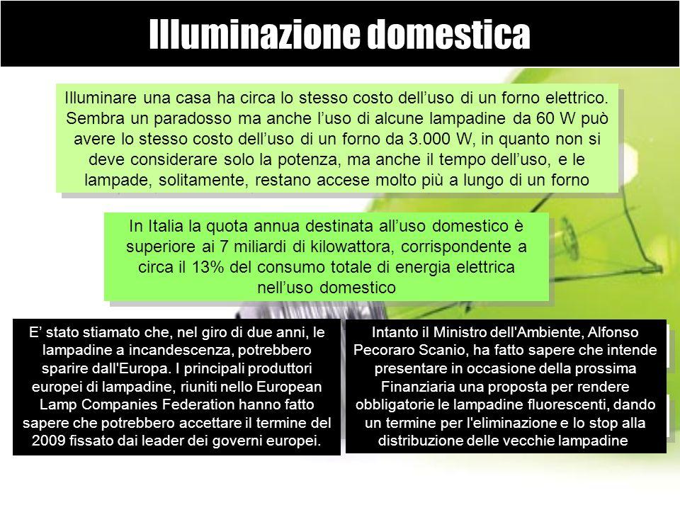 Illuminazione domestica