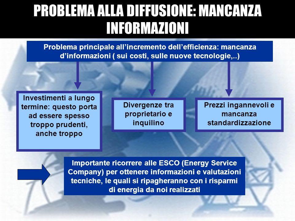 PROBLEMA ALLA DIFFUSIONE: MANCANZA INFORMAZIONI
