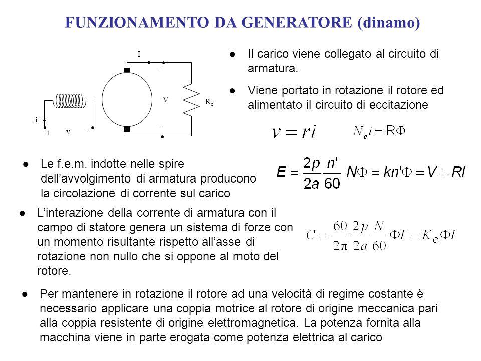 FUNZIONAMENTO DA GENERATORE (dinamo)