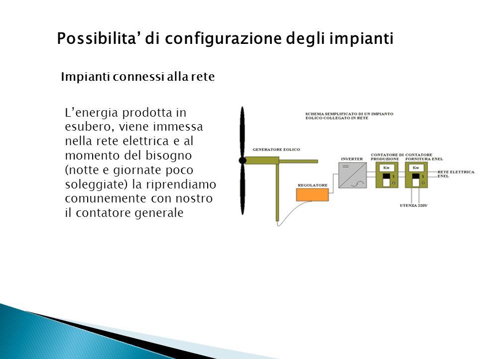 Possibilita' di configurazione degli impianti
