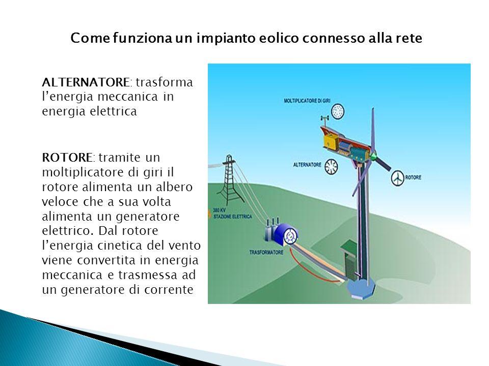 Come funziona un impianto eolico connesso alla rete