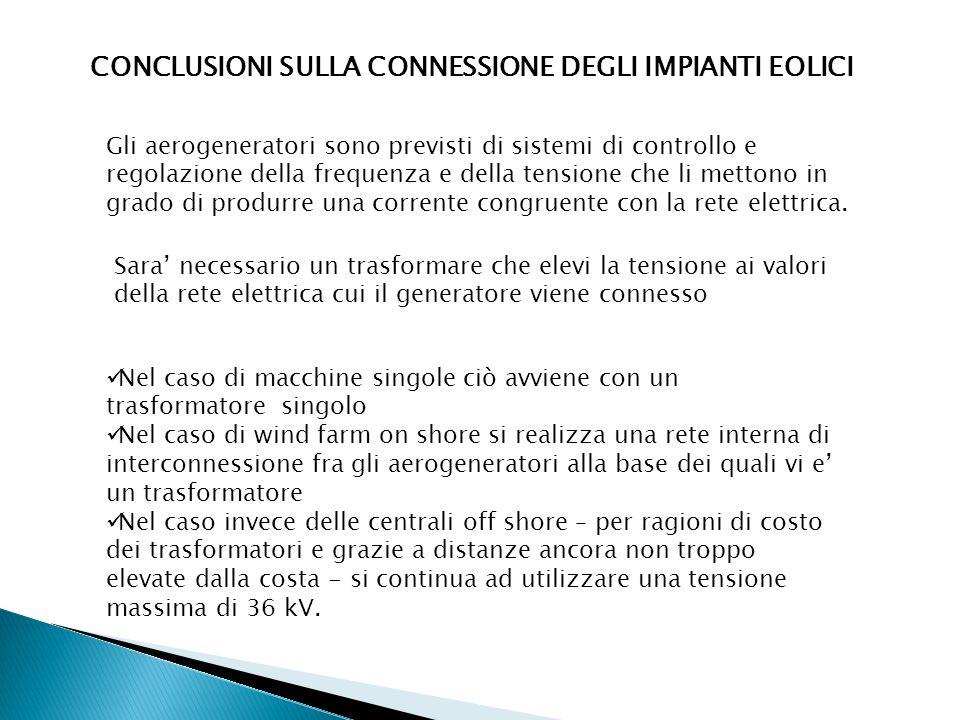 CONCLUSIONI SULLA CONNESSIONE DEGLI IMPIANTI EOLICI