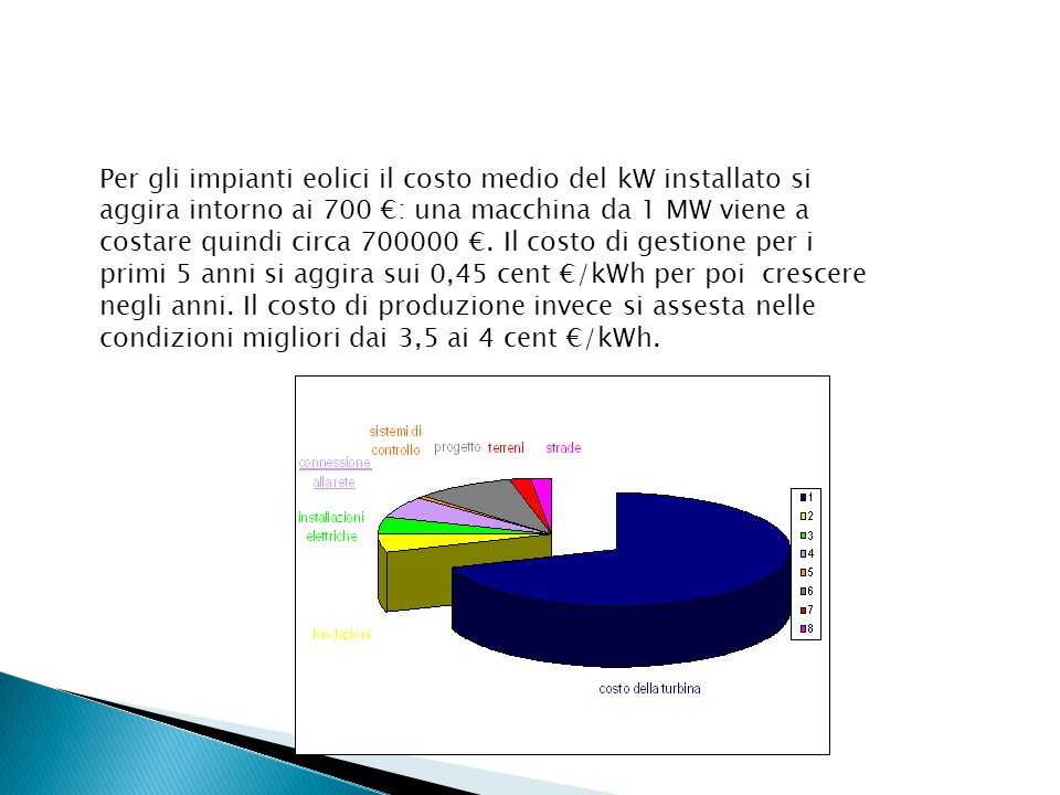 Per gli impianti eolici il costo medio del kW installato si aggira intorno ai 700 €: una macchina da 1 MW viene a costare quindi circa 700000 €.