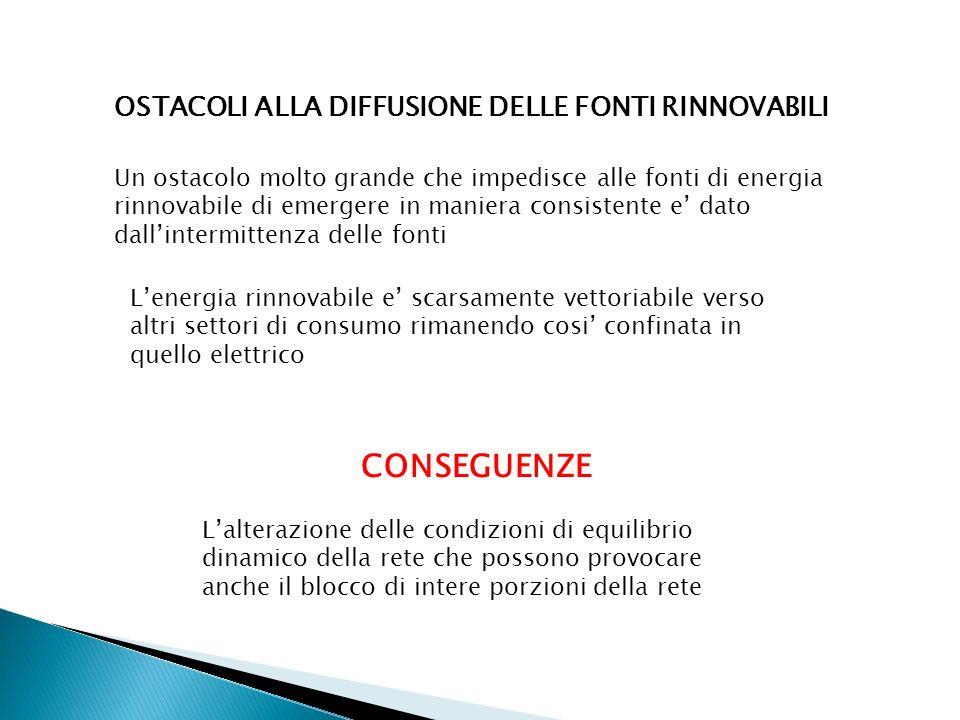 CONSEGUENZE OSTACOLI ALLA DIFFUSIONE DELLE FONTI RINNOVABILI