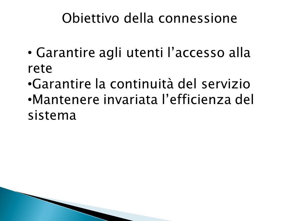 Obiettivo della connessione