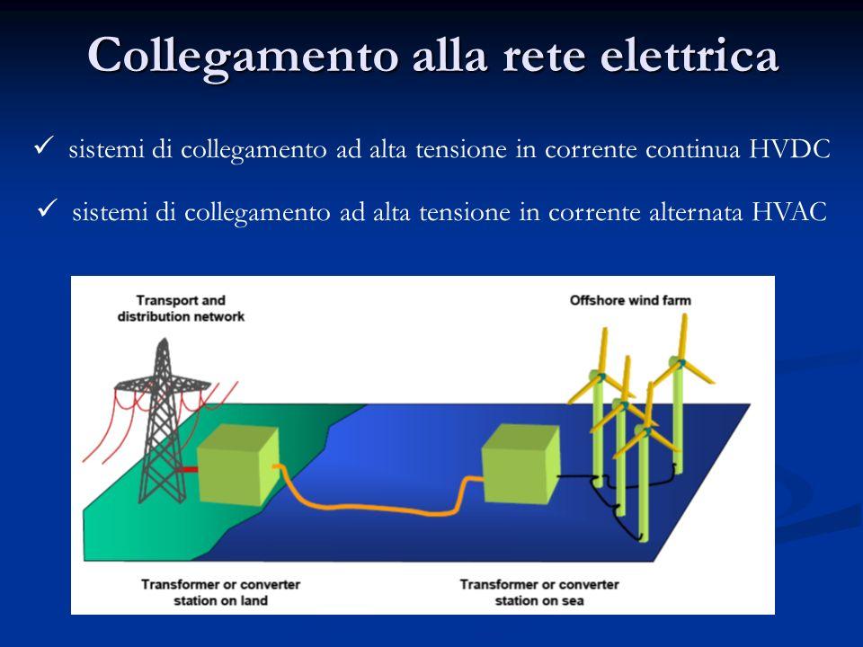 Collegamento alla rete elettrica