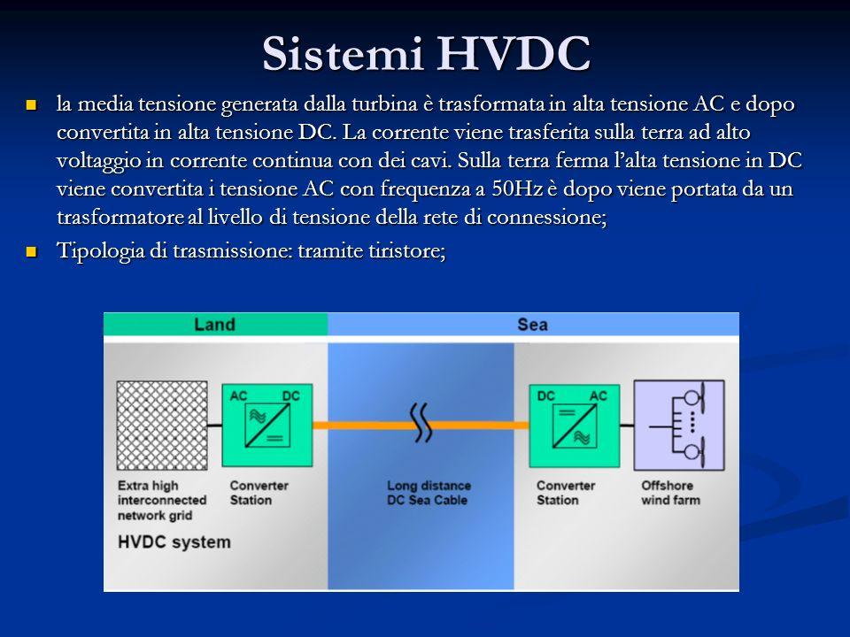 Sistemi HVDC