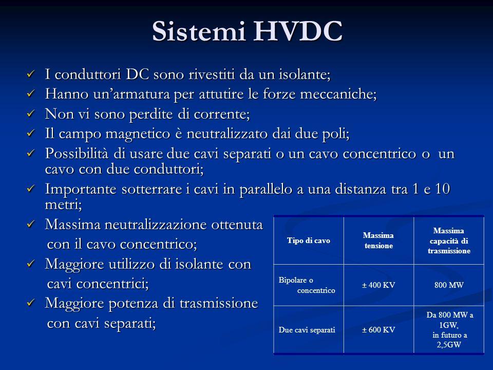 Sistemi HVDC I conduttori DC sono rivestiti da un isolante;