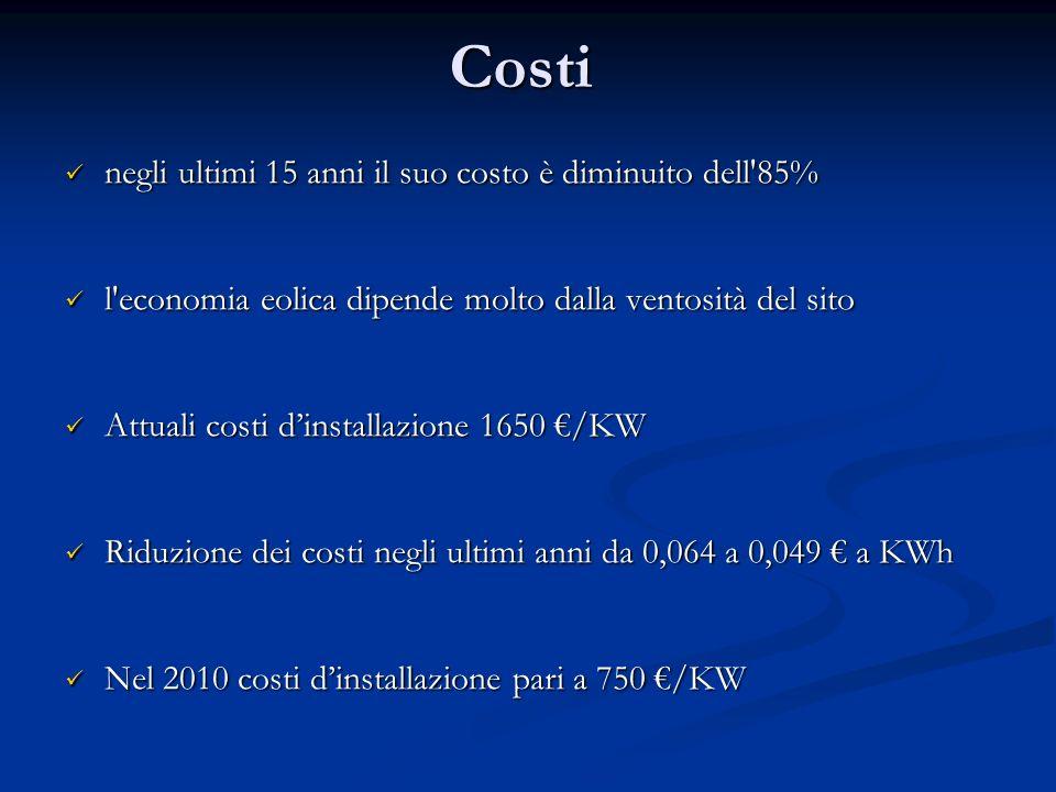 Costi negli ultimi 15 anni il suo costo è diminuito dell 85%