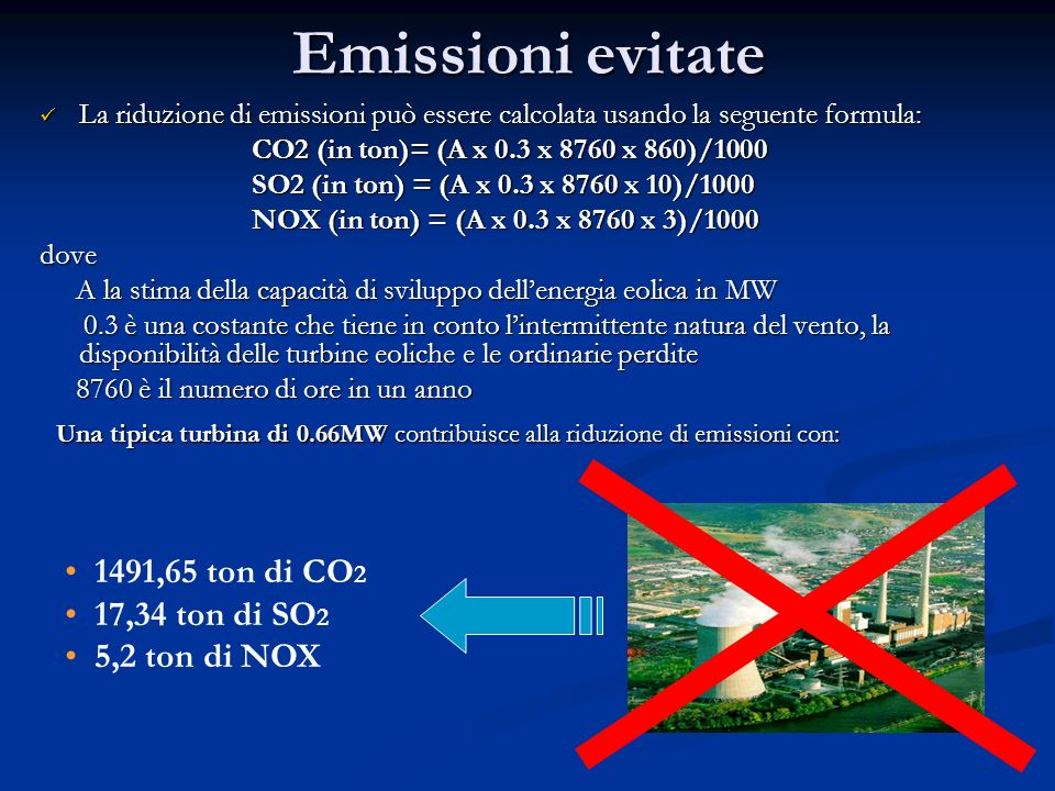 Emissioni evitate 1491,65 ton di CO2 17,34 ton di SO2 5,2 ton di NOX