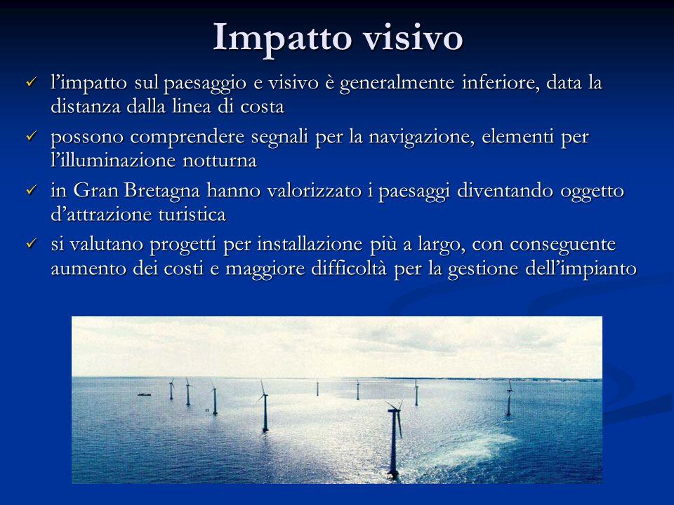 Impatto visivo l'impatto sul paesaggio e visivo è generalmente inferiore, data la distanza dalla linea di costa.