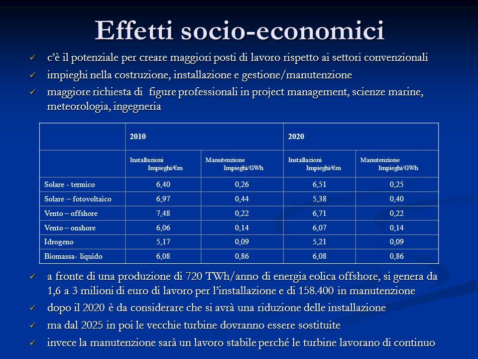 Effetti socio-economici