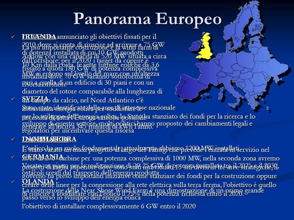 Panorama Europeo IRLANDA