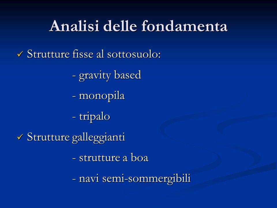 Analisi delle fondamenta