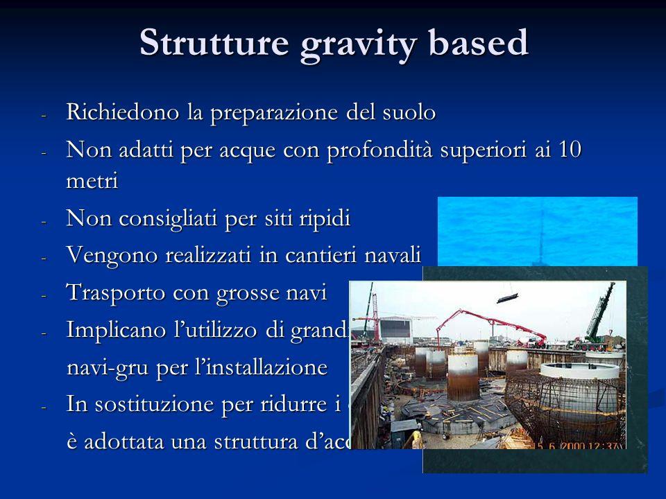 Strutture gravity based