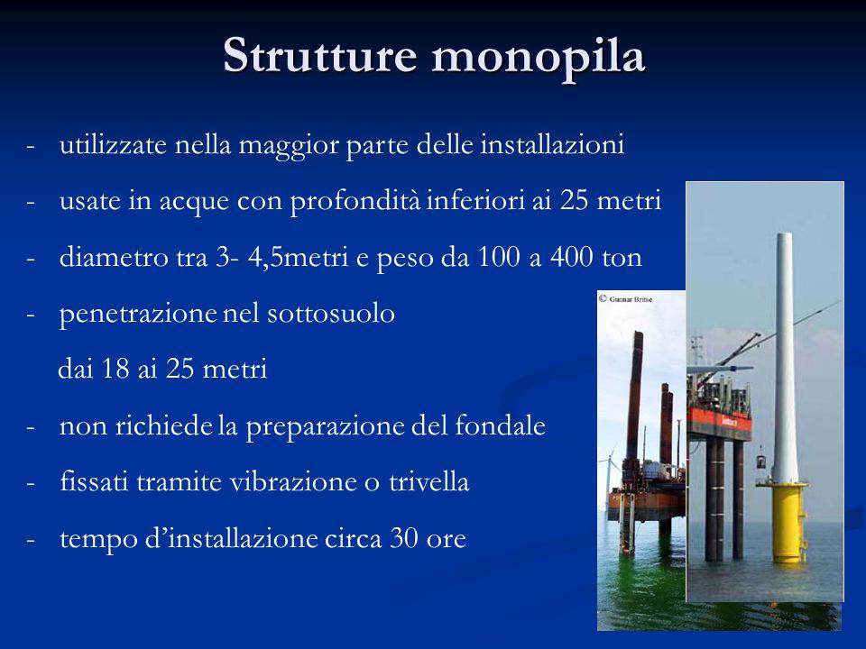 Strutture monopila utilizzate nella maggior parte delle installazioni