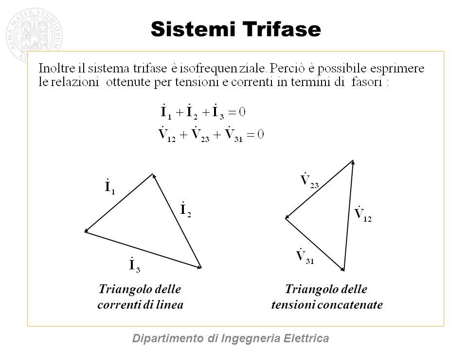 Sistemi Trifase Triangolo delle correnti di linea Triangolo delle