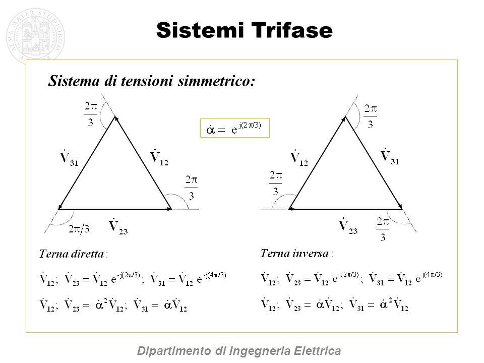 Sistemi Trifase Sistema di tensioni simmetrico: