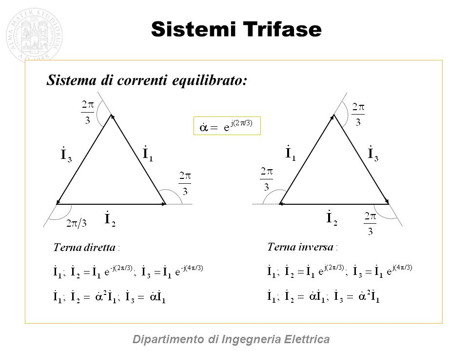 Sistemi Trifase Sistema di correnti equilibrato: