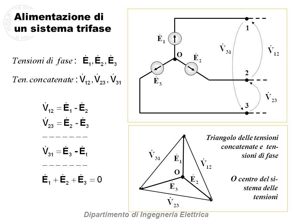 Alimentazione di un sistema trifase · · O centro del si- 1 O 2 3