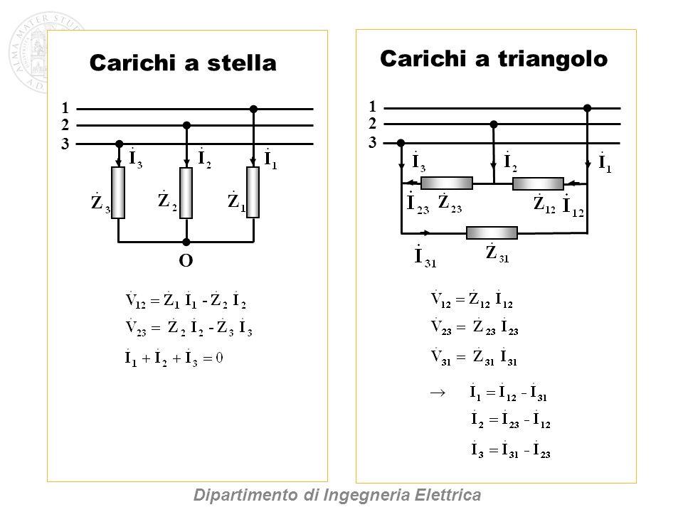 Carichi a triangolo Carichi a stella · · O 1 1 2 2 3 3