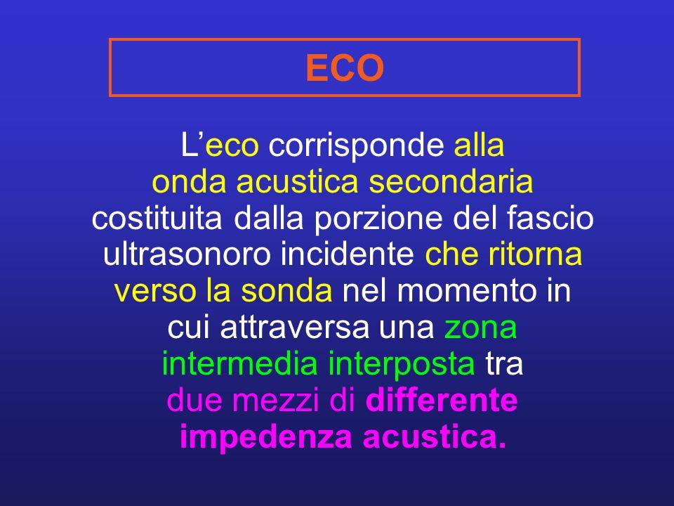 ECO L'eco corrisponde alla