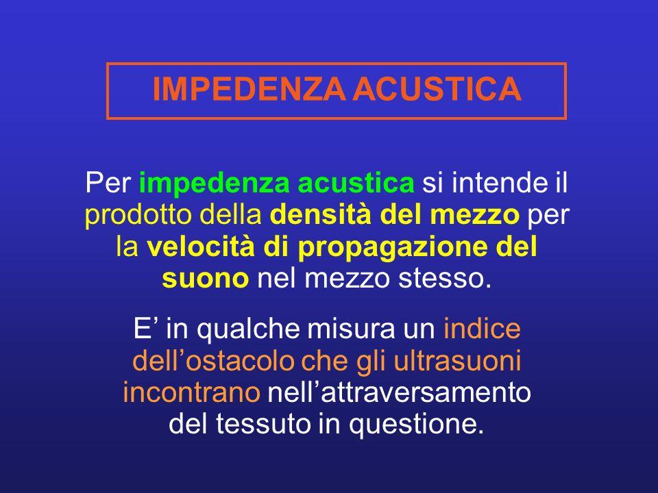 IMPEDENZA ACUSTICA Per impedenza acustica si intende il prodotto della densità del mezzo per.