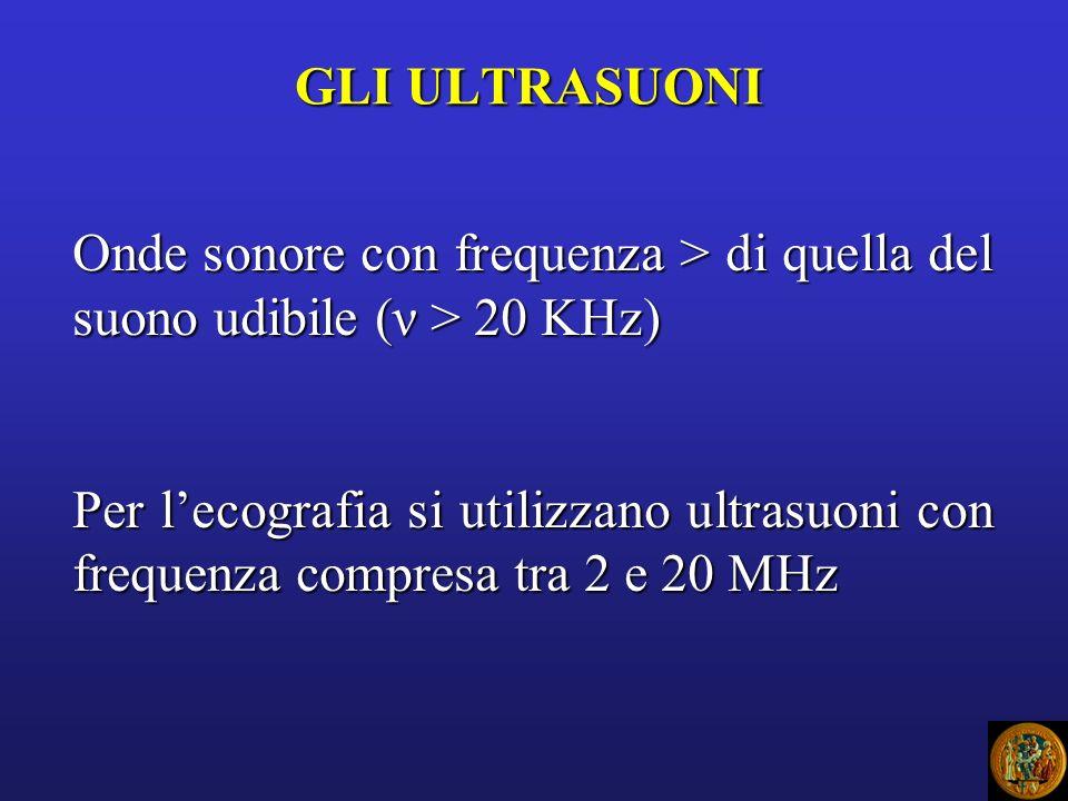 GLI ULTRASUONI Onde sonore con frequenza > di quella del suono udibile (ν > 20 KHz)