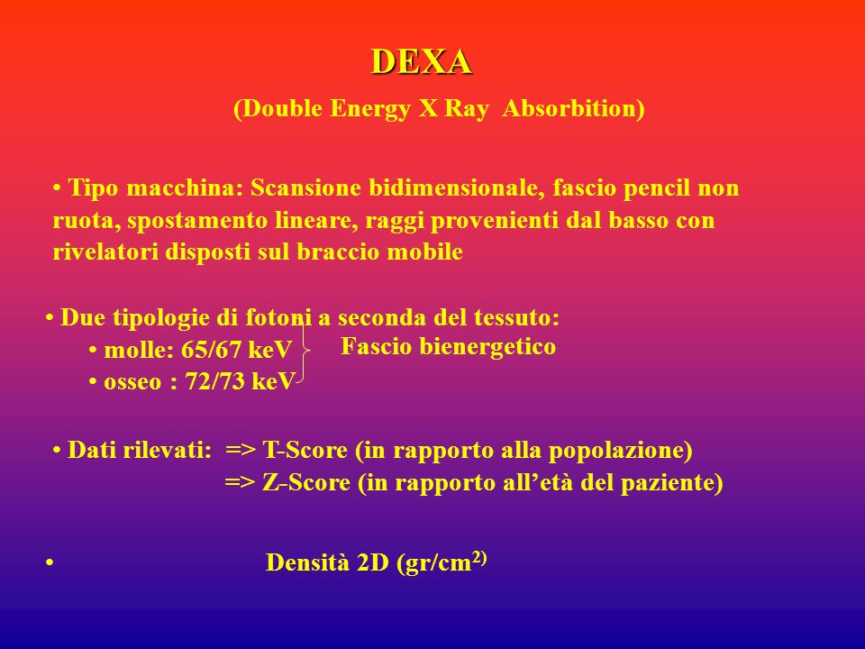 (Double Energy X Ray Absorbition)