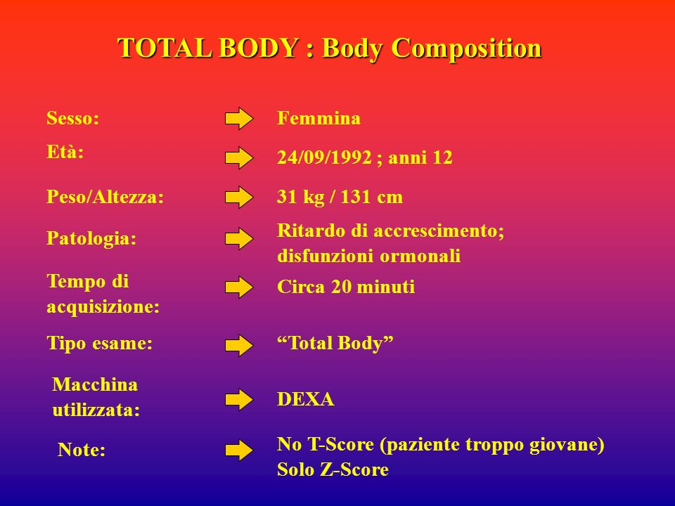 TOTAL BODY : Body Composition