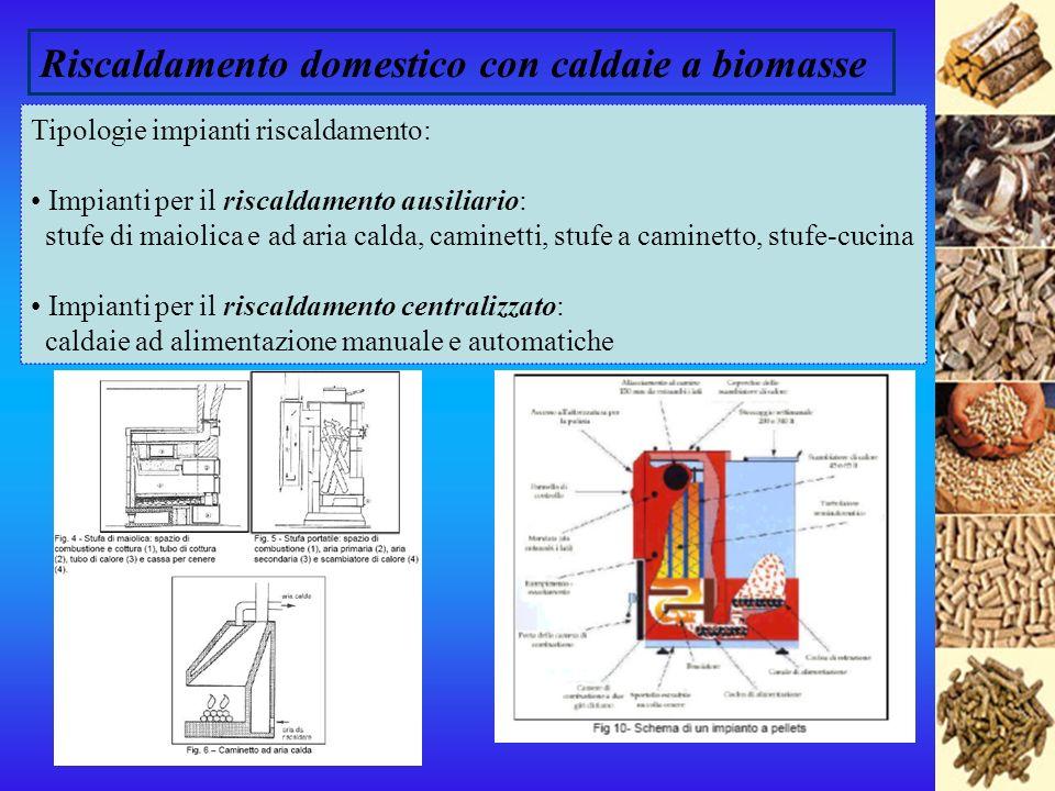 Riscaldamento domestico con caldaie a biomasse