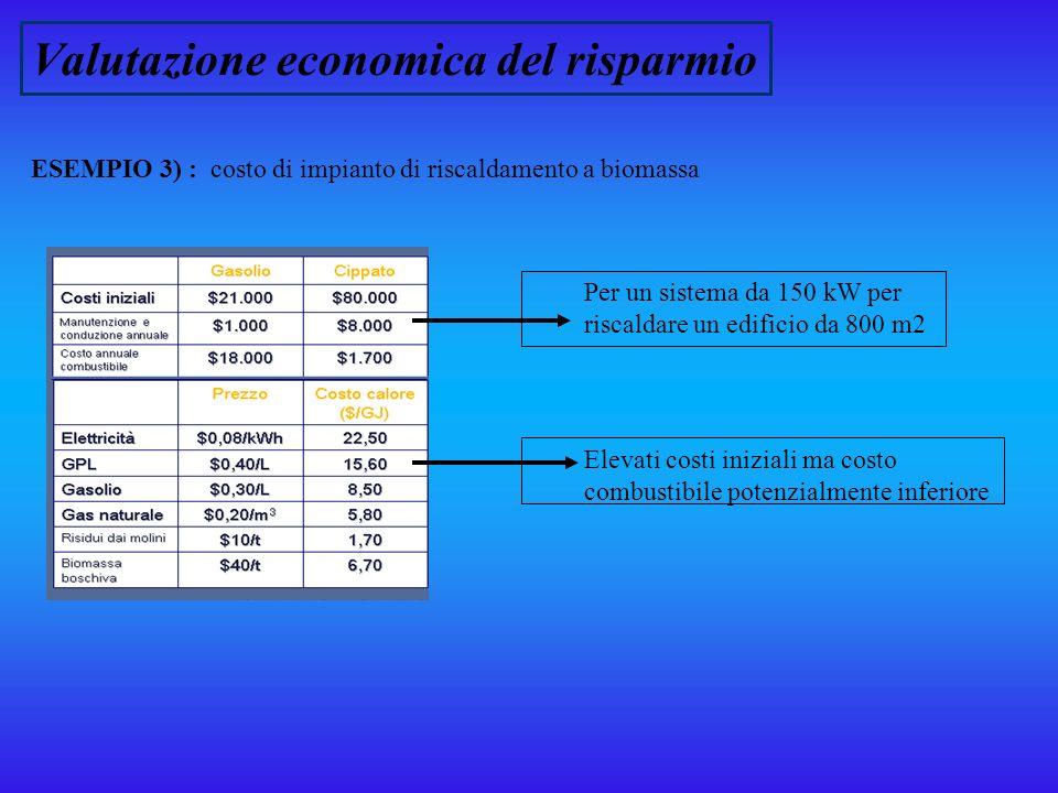 Valutazione economica del risparmio