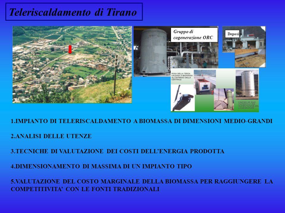 Teleriscaldamento di Tirano
