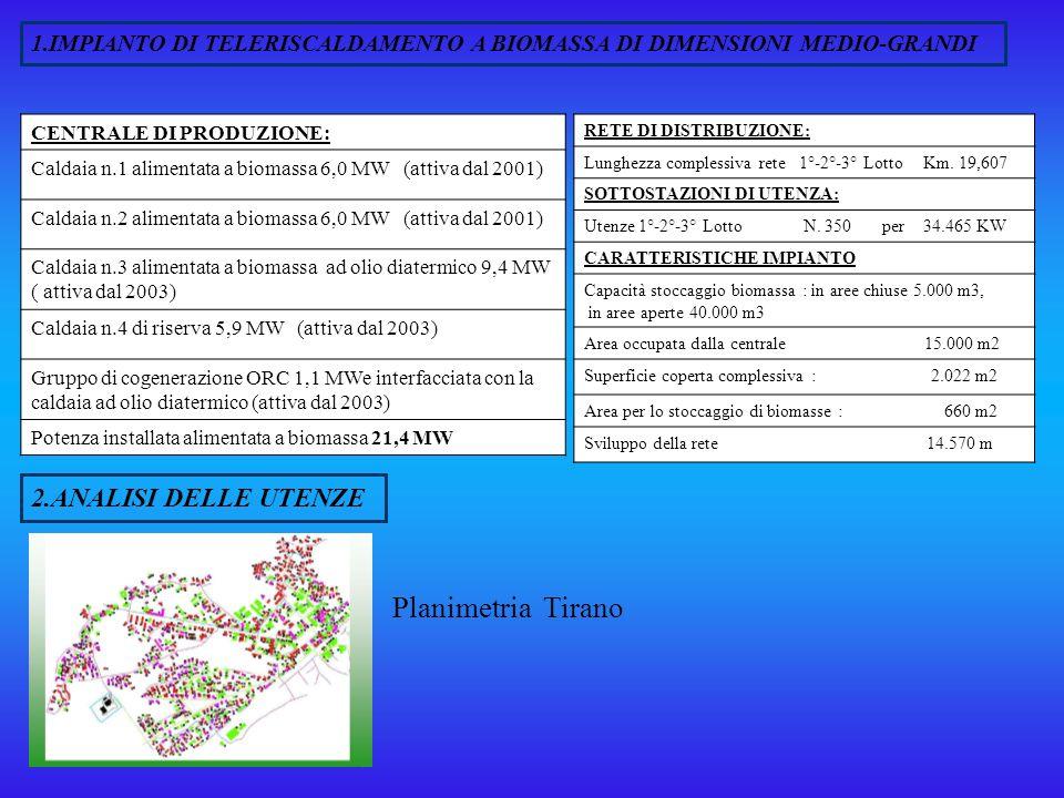 Planimetria Tirano 2.ANALISI DELLE UTENZE