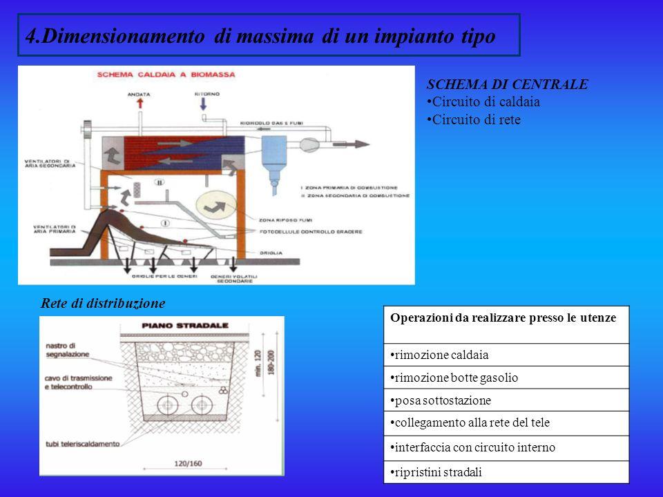 4.Dimensionamento di massima di un impianto tipo