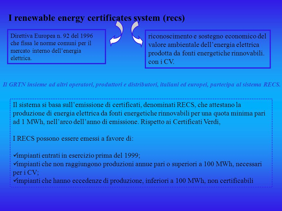 I renewable energy certificates system (recs)