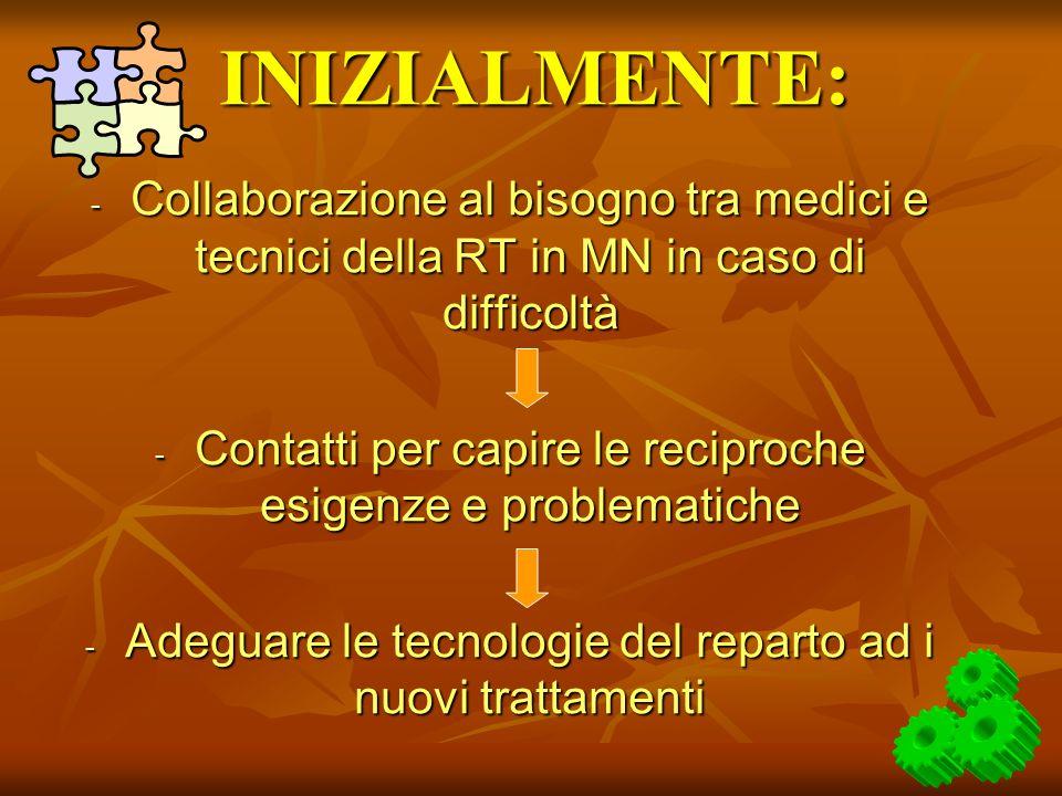 INIZIALMENTE: Collaborazione al bisogno tra medici e tecnici della RT in MN in caso di difficoltà.