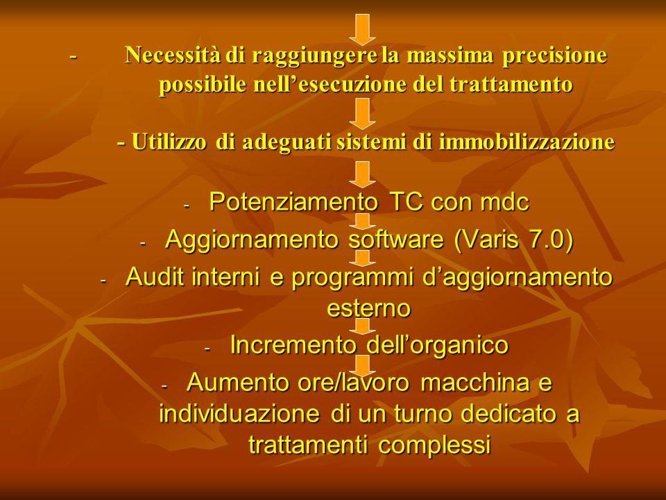 Potenziamento TC con mdc Aggiornamento software (Varis 7.0)