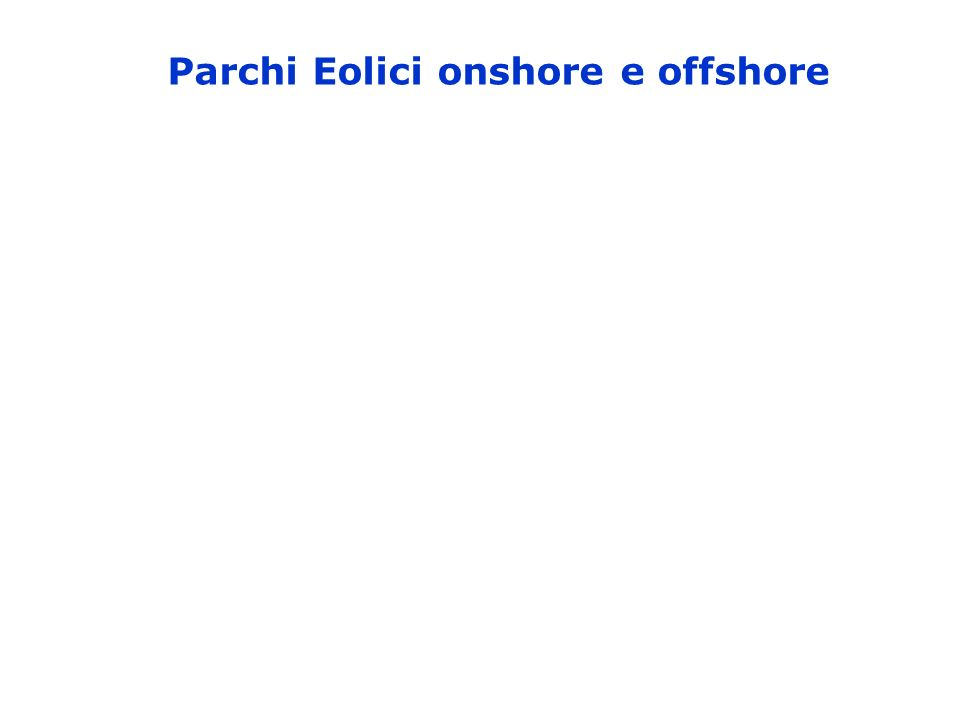 Parchi Eolici onshore e offshore