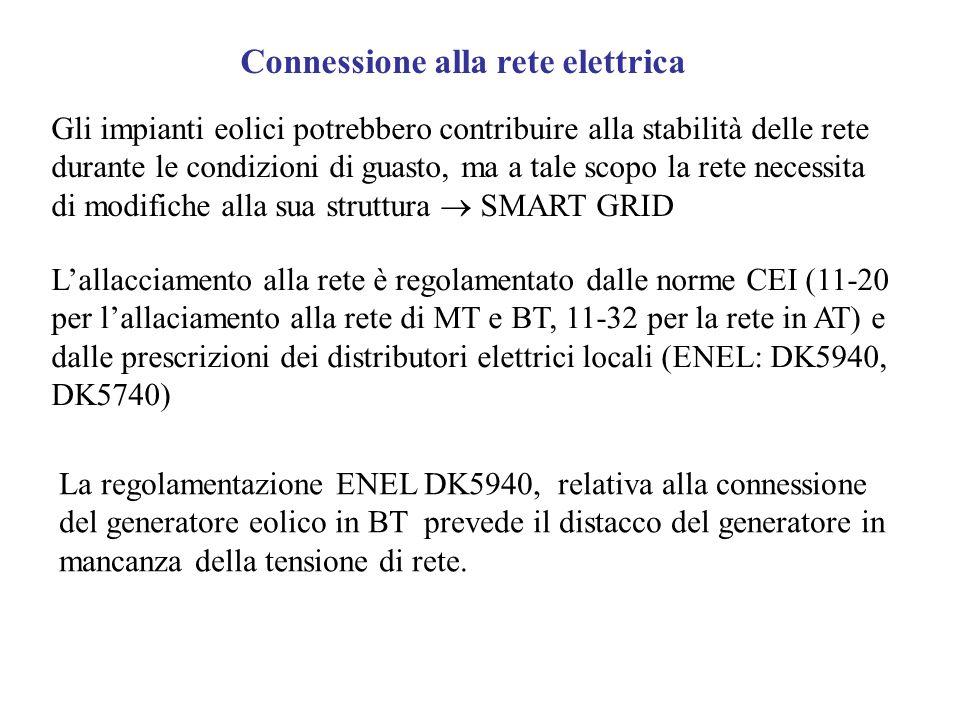 Connessione alla rete elettrica