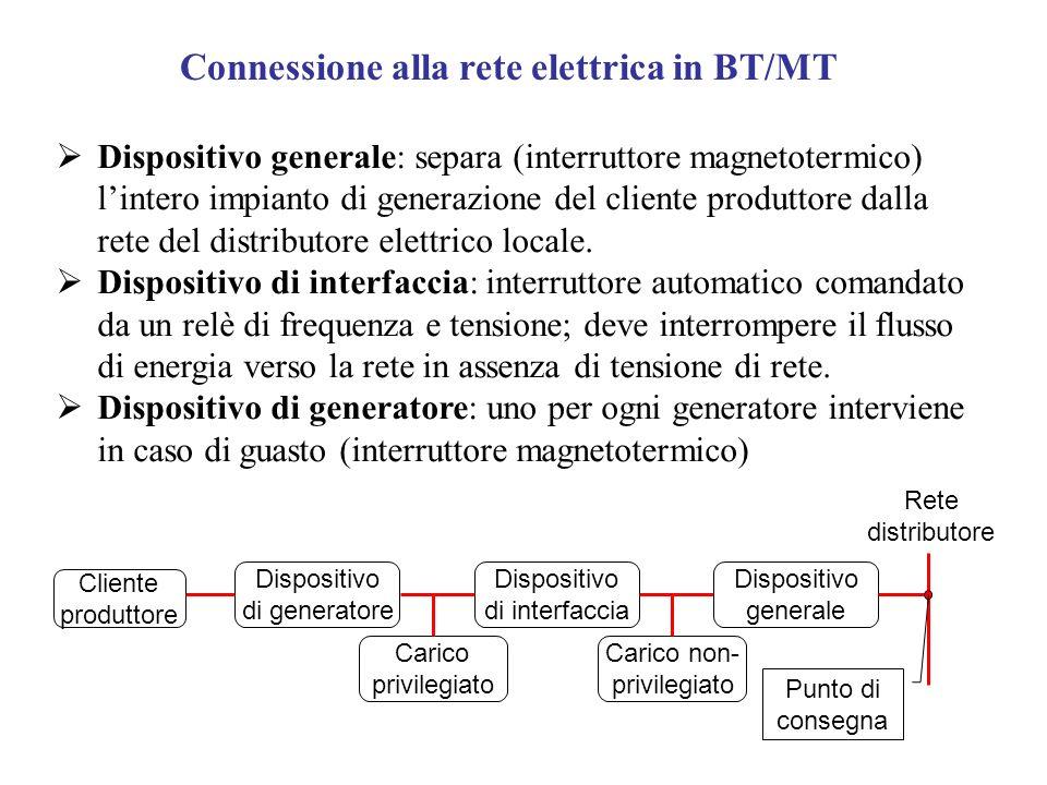 Connessione alla rete elettrica in BT/MT