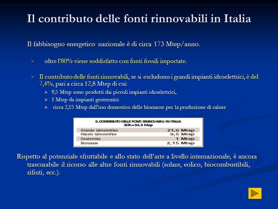Il contributo delle fonti rinnovabili in Italia