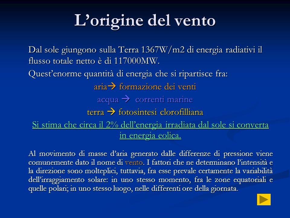 L'origine del ventoDal sole giungono sulla Terra 1367W/m2 di energia radiativi il flusso totale netto è di 117000MW.