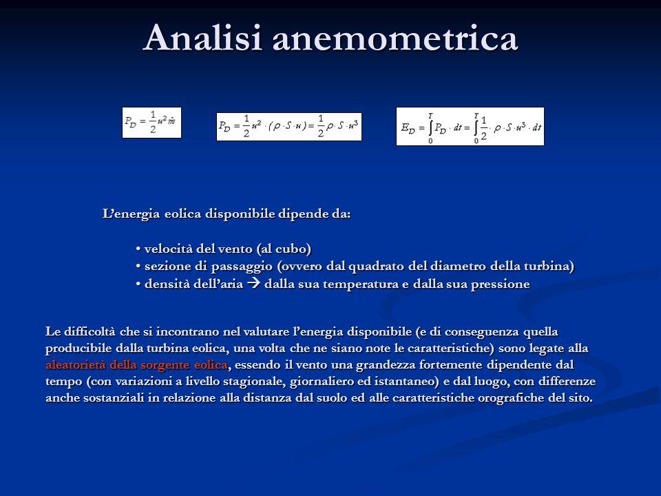 Analisi anemometrica L'energia eolica disponibile dipende da: