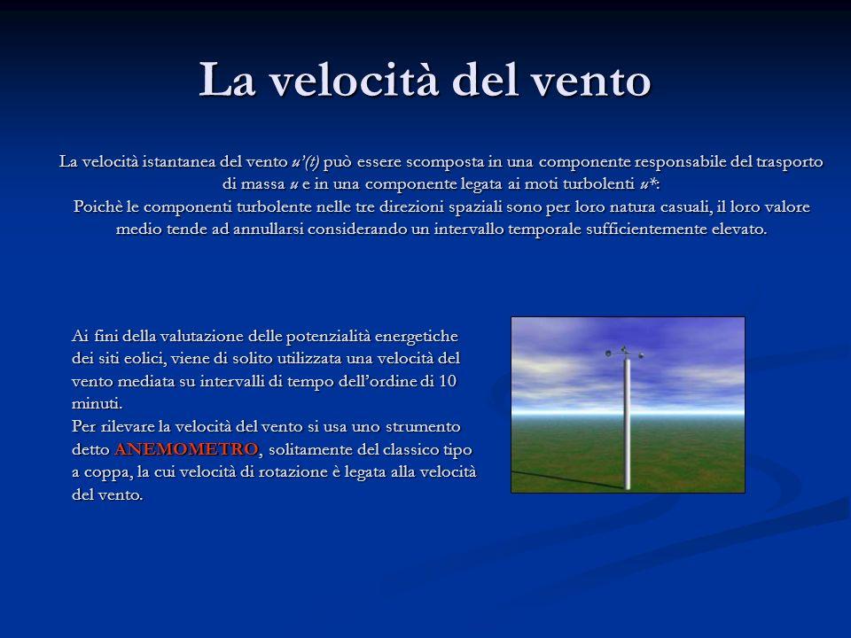 La velocità del vento