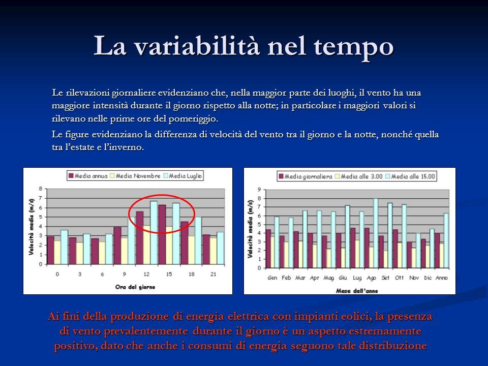 La variabilità nel tempo