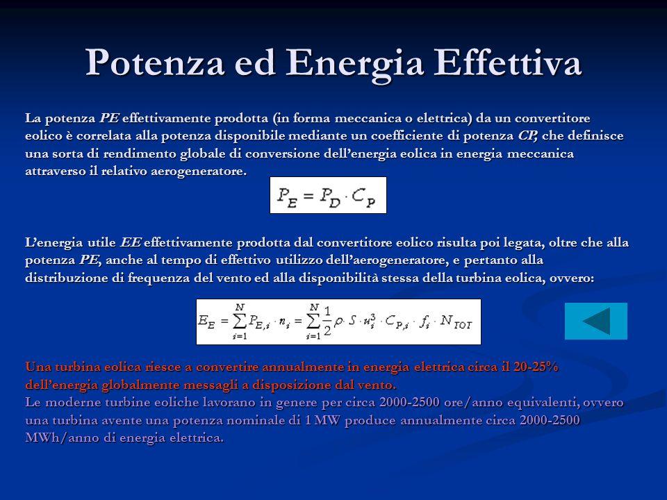 Potenza ed Energia Effettiva