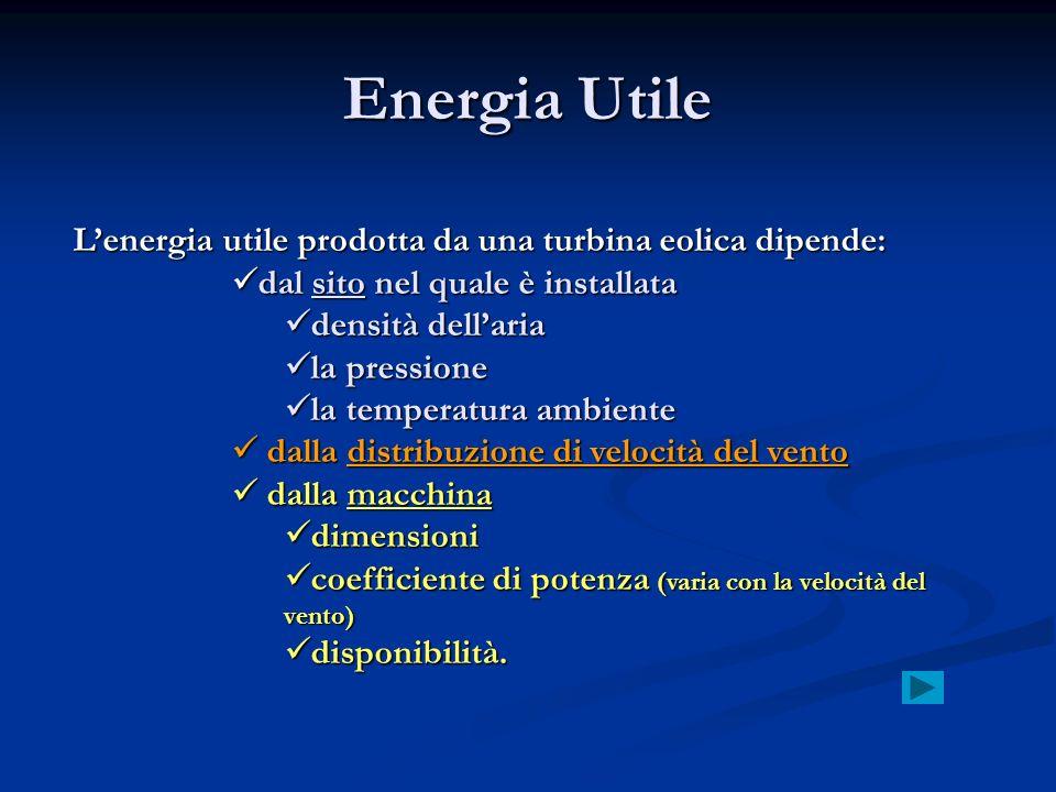Energia Utile L'energia utile prodotta da una turbina eolica dipende: